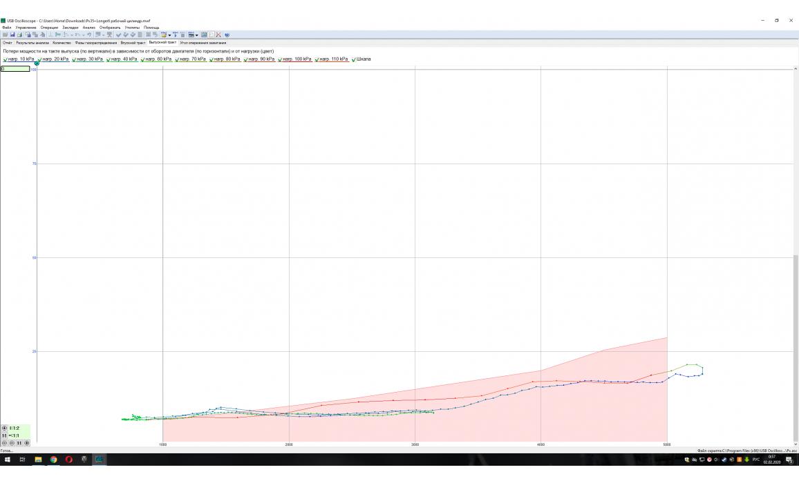 Эталон-In-cylinder pressure analysis / Px Script-Lexus-GS350 : Image 6