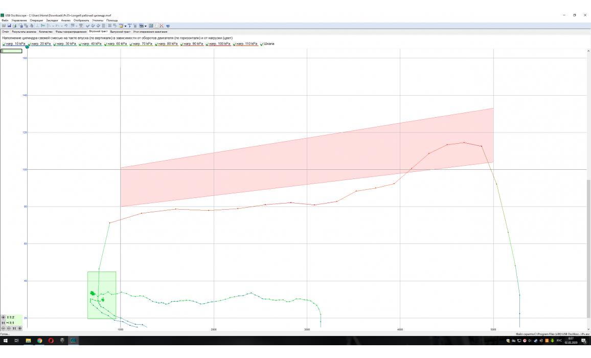 Эталон-In-cylinder pressure analysis / Px Script-Lexus-GS350 : Image 5