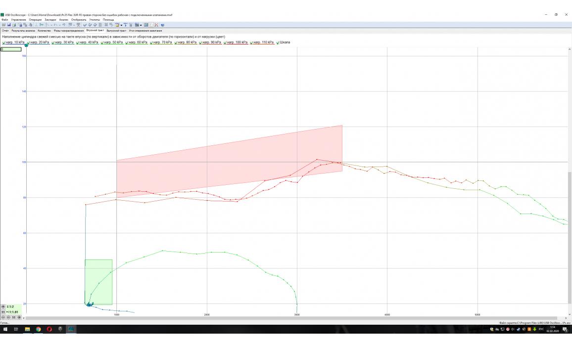 Good-In-cylinder pressure analysis / Px Script-Toyota-Land Cruiser 2007- : Image 5