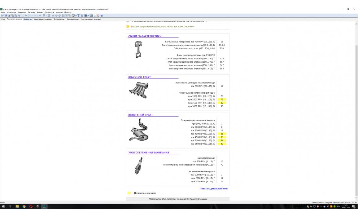Good-In-cylinder pressure analysis / Px Script-Toyota-Land Cruiser 2007- : Image 2