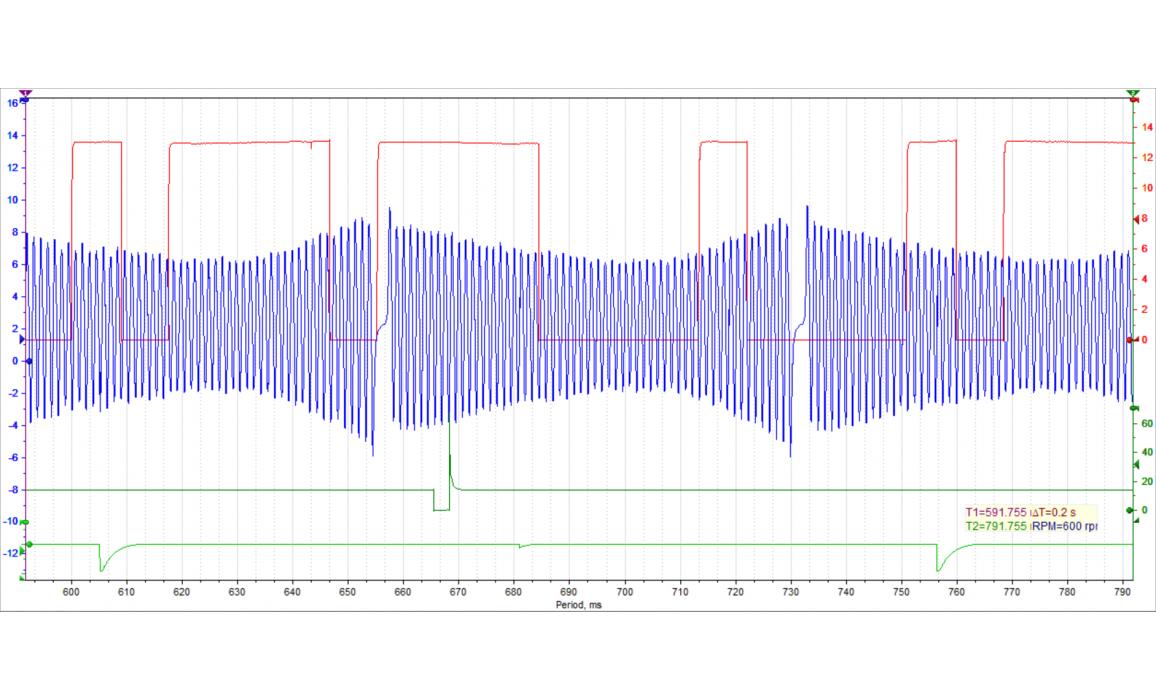 Эталон синхронизации-Сигнал ДПКВ + ДПРВ-Chery-Tiggo / Tiggo 3 2005-2014 : Image 1