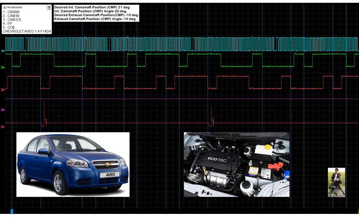 Эталон синхронизации-Сигнал ДПКВ + ДПРВ-Chevrolet-Aveo / Kalos / Cobalt (T200/T250) 2002-2011 : Image 1