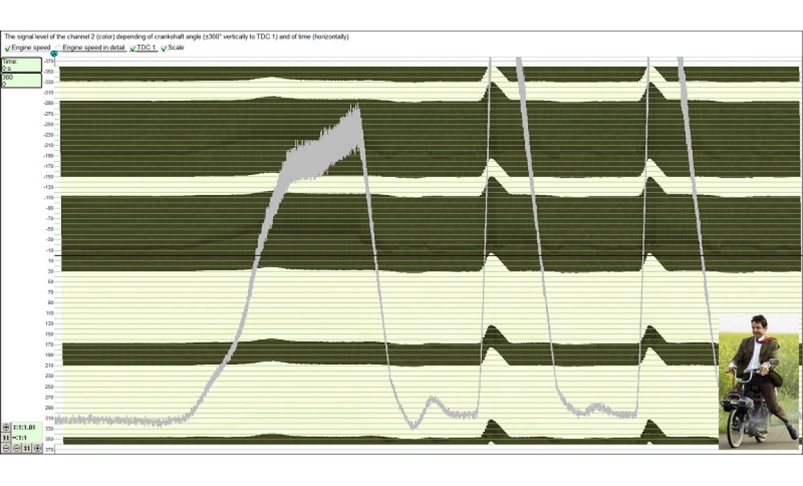 Эталон синхронизации-Сигнал ДПКВ + ДПРВ-Chevrolet-Aveo / Kalos / Cobalt (T200/T250) 2002-2011 : Image 3