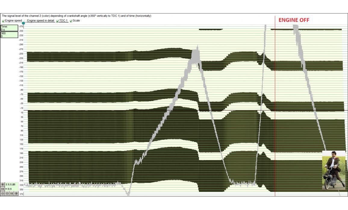 Good timing-CKP & CMP signal-BMW-3 E46 1997-2006 : Image 4