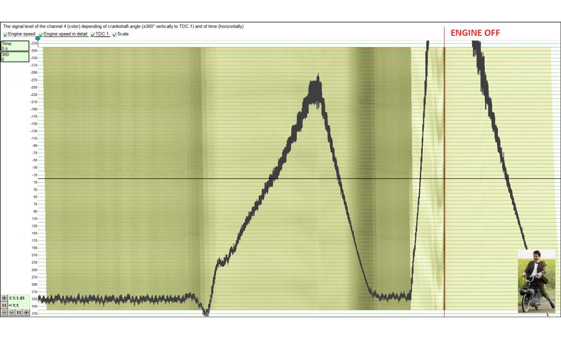 Good timing-CKP & CMP signal-BMW-3 E46 1997-2006 : Image 5