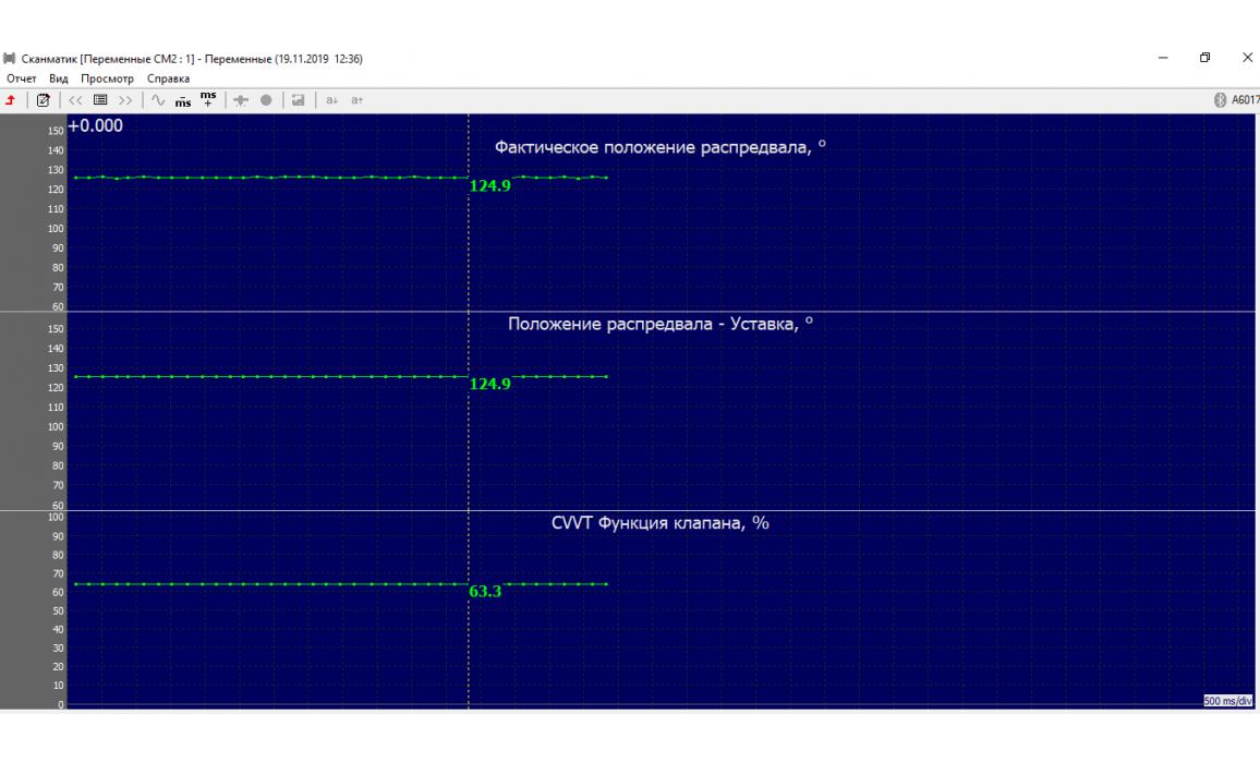 Эталон синхронизации-Сигнал ДПКВ + ДПРВ-KIA-Sportage 2004-2010 : Image 3