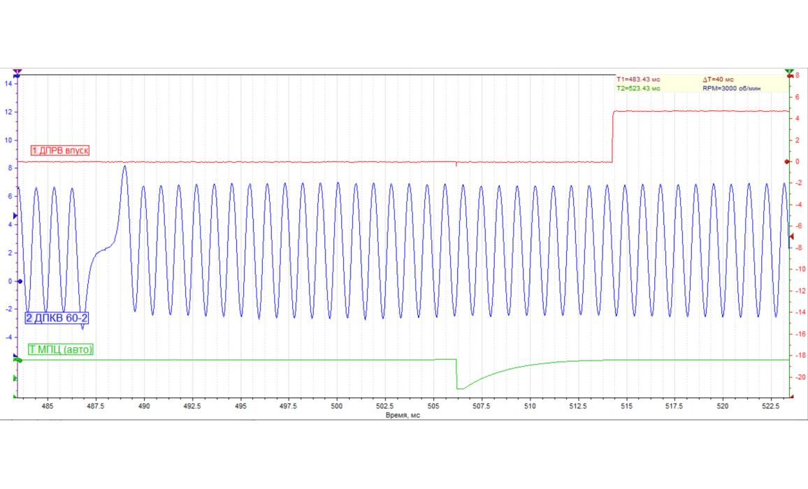 Good timing-CKP & CMP signal-Hyundai-i30 2007-2013 : Image 2