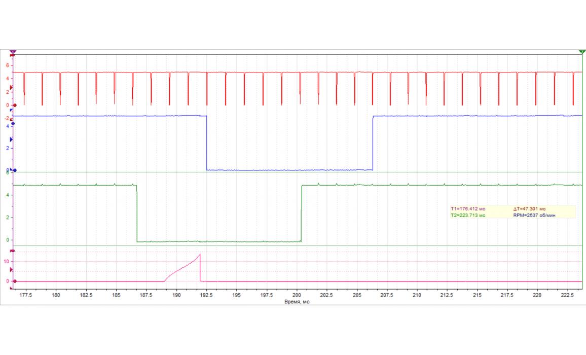 Эталон синхронизации-Сигнал ДПКВ + ДПРВ-BMW-3 F30/F31/F34/F35 2011- : Image 2