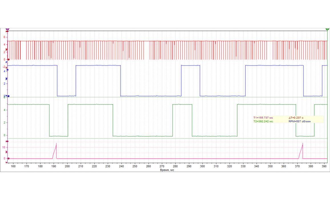 Эталон синхронизации-Сигнал ДПКВ + ДПРВ-BMW-3 F30/F31/F34/F35 2011- : Image 1