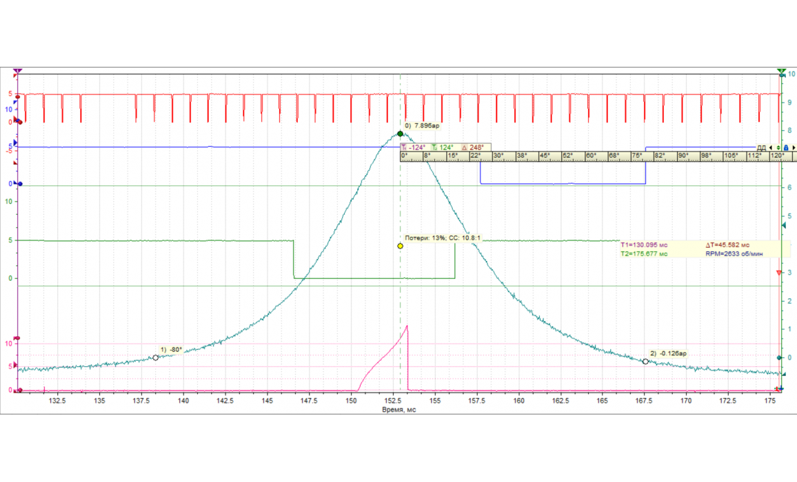 Good timing-CKP, CMP & in-cylinder pressure-BMW-3 F30/F31/F34/F35 2011- : Image 2