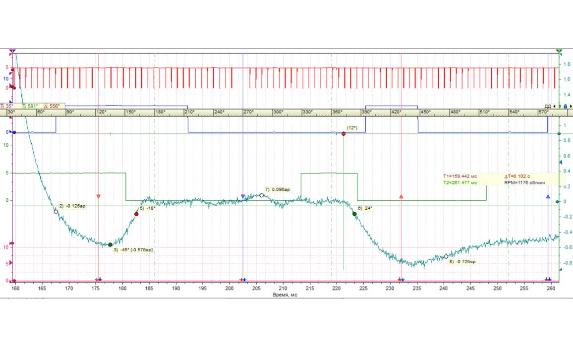 Good timing-CKP, CMP & in-cylinder pressure-BMW-3 F30/F31/F34/F35 2011- : Image 3