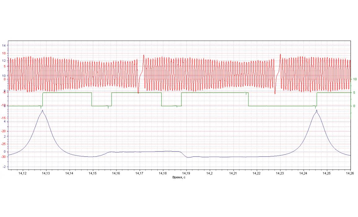 Good timing-CKP, CMP & in-cylinder pressure-Fiat-Doblo 2000-2010 : Image 1