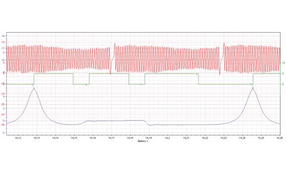 Эталон синхронизации-Сигнал ДПКВ + ДПРВ + ДД-Fiat-Doblo 2000-2010 : Image 1