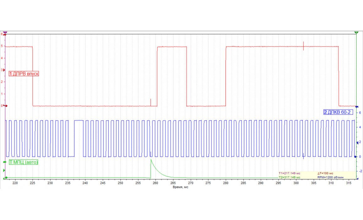 Эталон синхронизации-Сигнал ДПКВ + ДПРВ-VW-Jetta / Bora A6 2011-2019 : Image 2