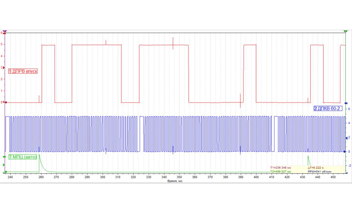 Good timing-CKP & CMP signal-VW-Jetta / Bora A6 2011-2019 : Image 1