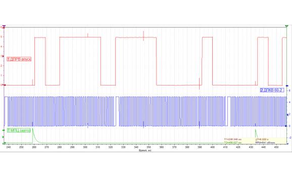 Эталон синхронизации-Сигнал ДПКВ + ДПРВ-VW-Jetta / Bora A6 2011-2019 : Image 1