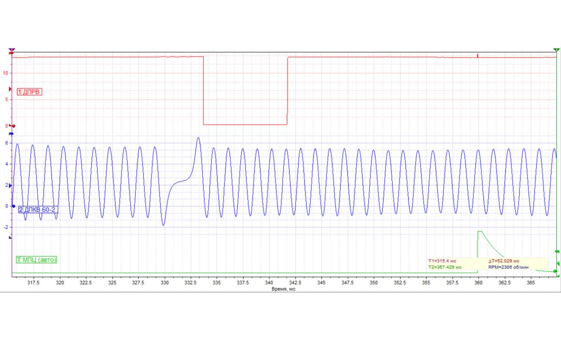 Эталон синхронизации-Сигнал ДПКВ + ДПРВ-Hyundai-Getz 2002-2011 : Image 2