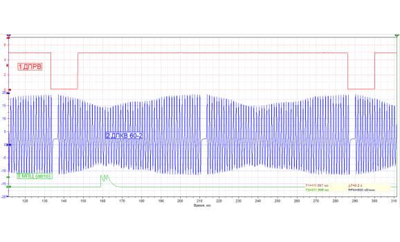 Эталон синхронизации-Сигнал ДПКВ + ДПРВ-KIA-Sorento 2009-2014 : Image 1