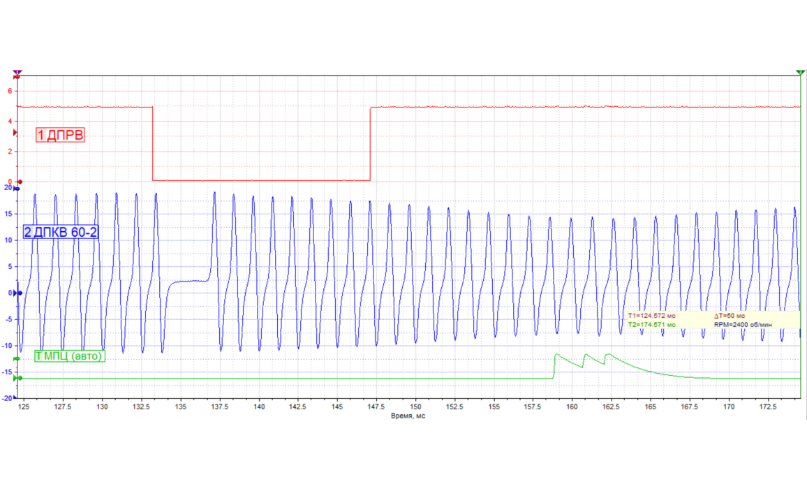 Good timing-CKP & CMP signal-KIA-Sorento 2009-2014 : Image 2