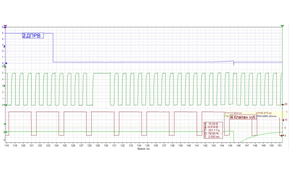 Good timing-CKP & CMP signal-Hyundai-Sonata 2004–2013 : Image 2