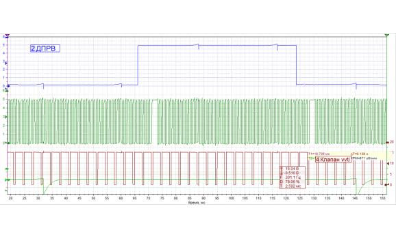 Эталон синхронизации-Сигнал ДПКВ + ДПРВ-Hyundai-Sonata 2004–2013 : Image 1