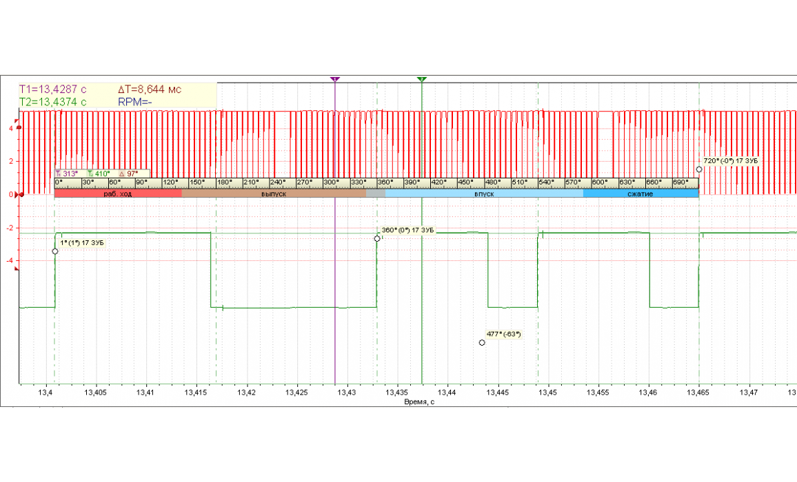 Good timing-CKP & CMP signal-Fiat-500L 2012– : Image 1