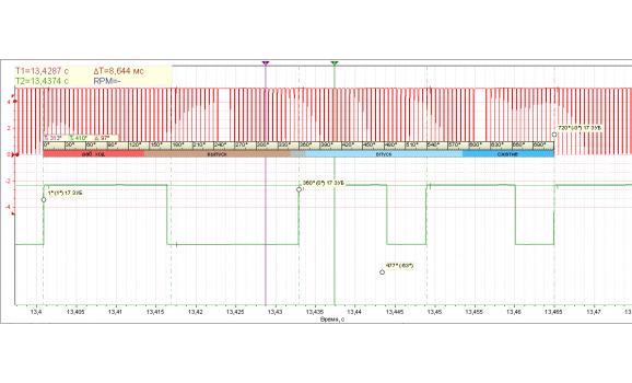 Эталон синхронизации-Сигнал ДПКВ + ДПРВ-Fiat-500L 2012– : Image 1