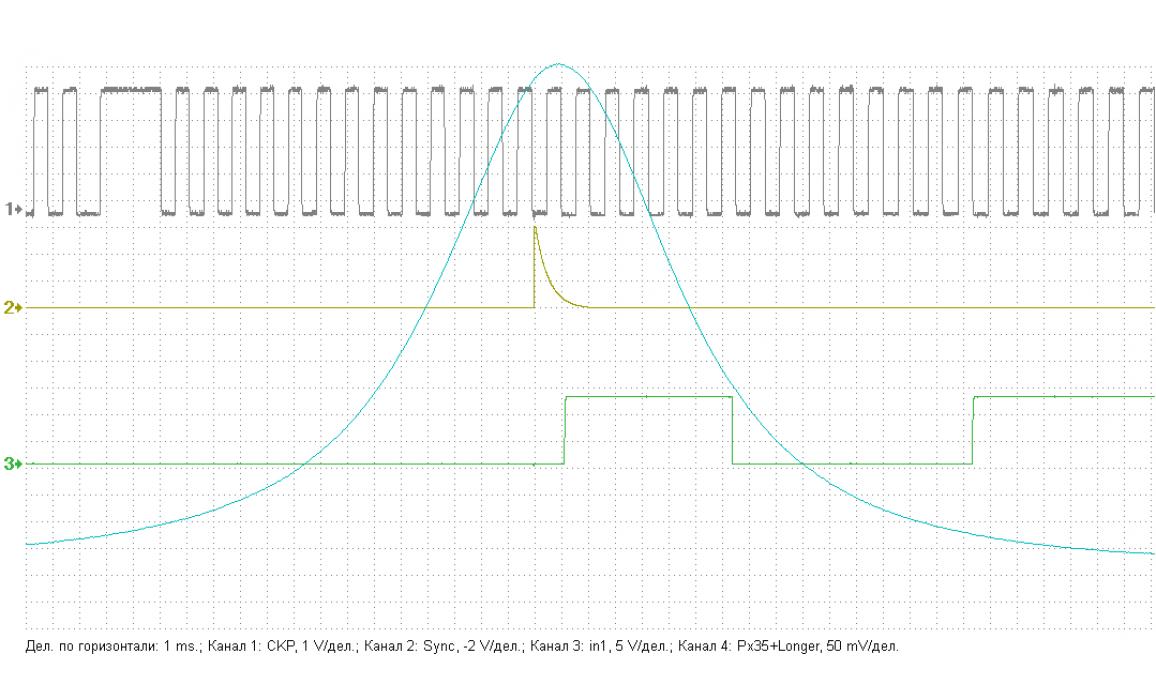 Эталон синхронизации-Сигнал ДПКВ + ДПРВ + ДД-VW-Golf 4 1997-2006 : Image 3