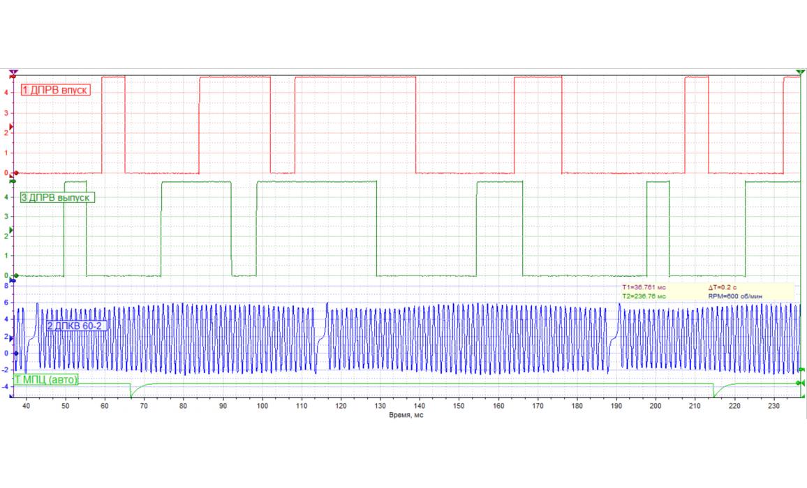 Good timing-CKP & CMP signal-Hyundai-Creta (ix25) 2014- : Image 1