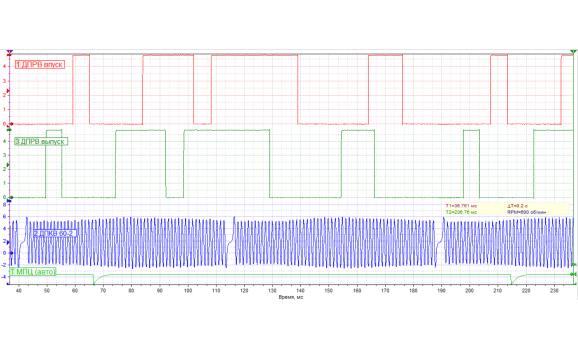 Эталон синхронизации-Сигнал ДПКВ + ДПРВ-Hyundai-Creta (ix25) 2014- : Image 1