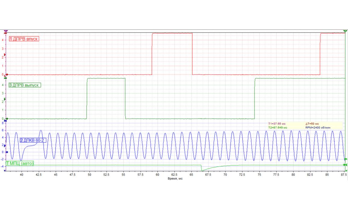 Эталон синхронизации-Сигнал ДПКВ + ДПРВ-Hyundai-Creta (ix25) 2014- : Image 2