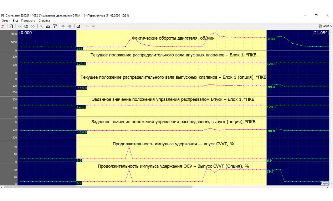 Эталон синхронизации-Сигнал ДПКВ + ДПРВ-Hyundai-Creta (ix25) 2014- : Image 3