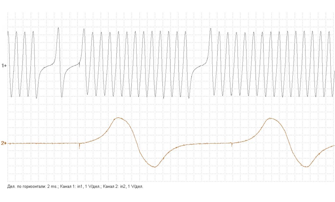 Эталон синхронизации-Сигнал ДПКВ + ДПРВ-FAW-Vita V5 2012-2015 : Image 2