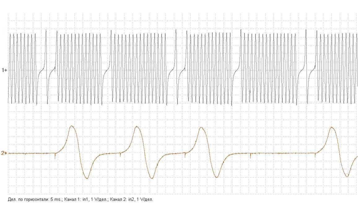 Эталон синхронизации-Сигнал ДПКВ + ДПРВ-FAW-Vita V5 2012-2015 : Image 1
