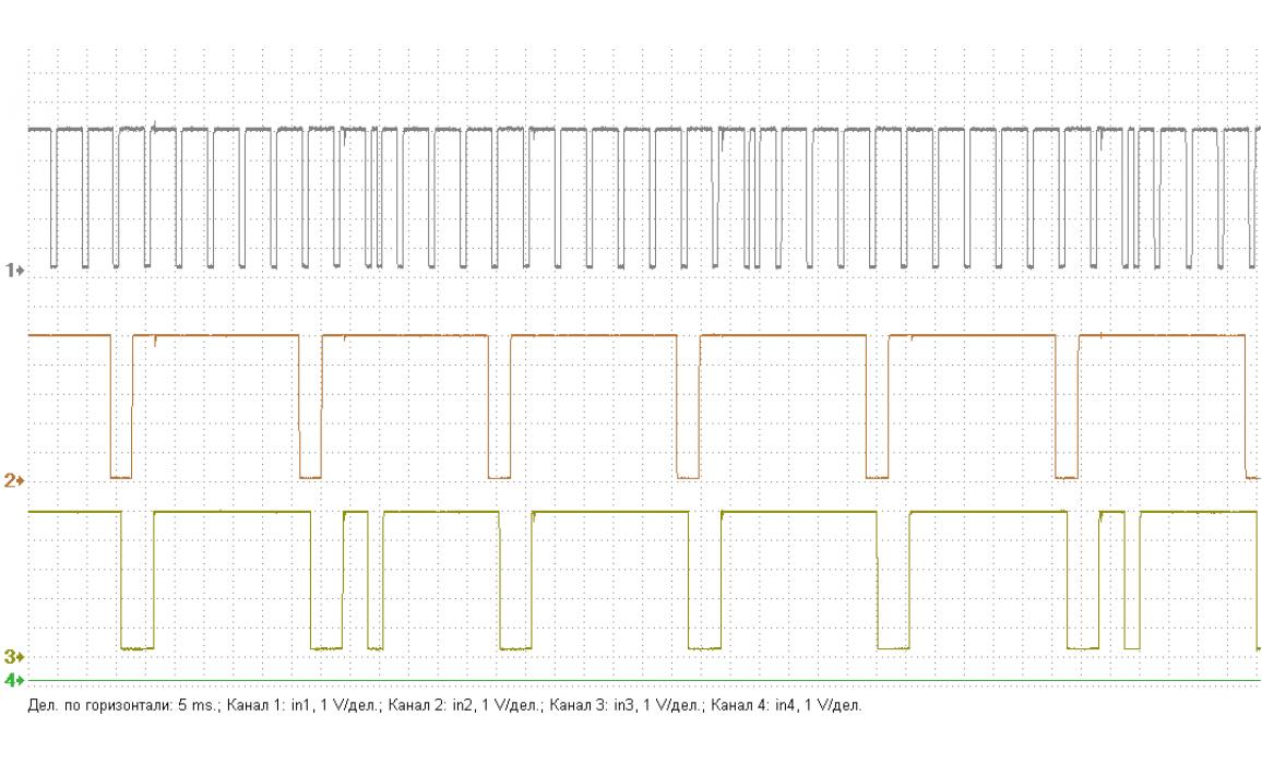 Эталон синхронизации-Сигнал ДПКВ + ДПРВ-Honda-CR-V 2002-2007 : Image 1
