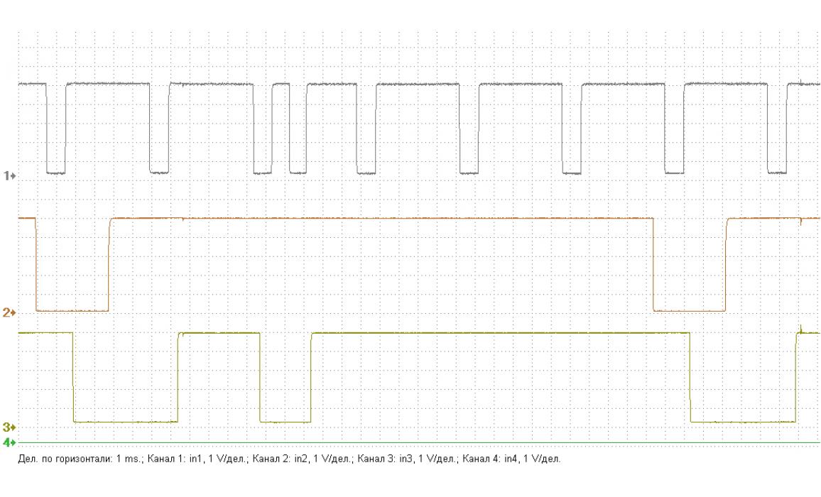 Эталон синхронизации-Сигнал ДПКВ + ДПРВ-Honda-CR-V 2002-2007 : Image 2
