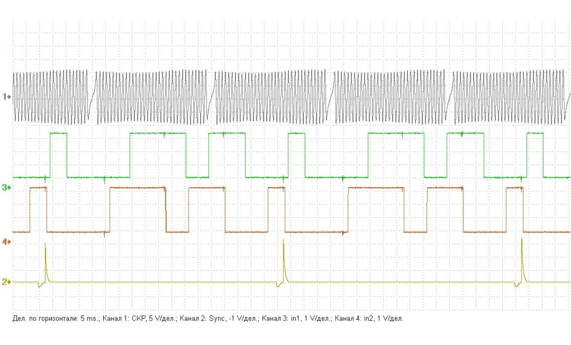 Good timing-CKP & CMP signal-Toyota-Avensis 2008-2018 : Image 1