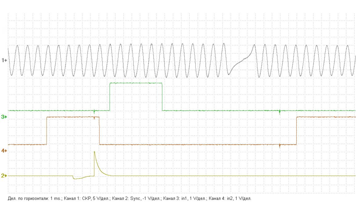 Good timing-CKP & CMP signal-Toyota-Avensis 2008-2018 : Image 2