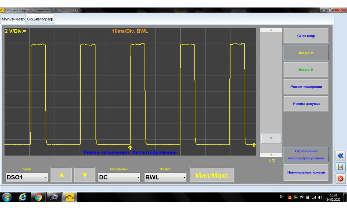 Good-Output voltage-VW-Polo Mk5 2009-2017 : Image 1