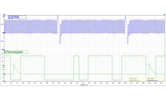 Эталон синхронизации-Сигнал ДПКВ + ДПРВ-Peugeot-207 2006-2014 : Image 1