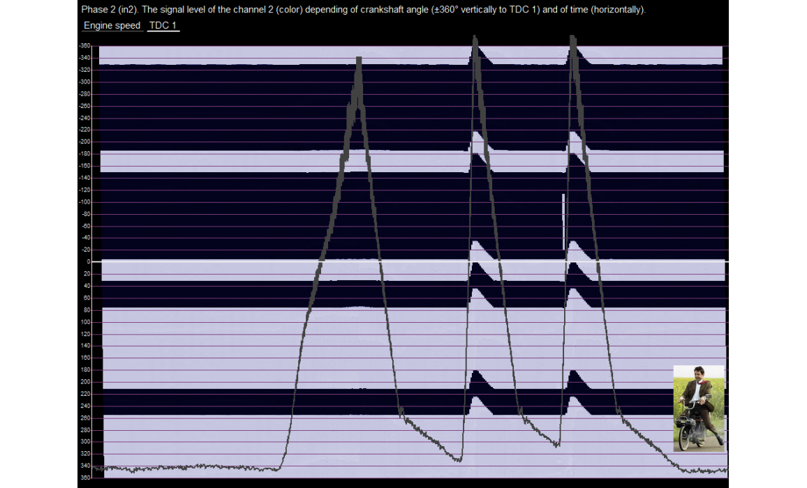 Good timing-CKP & CMP signal-Citroën-C5 2000-2007 : Image 3