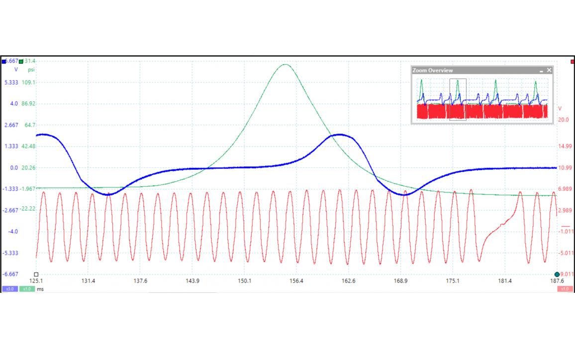 Эталон синхронизации-Сигнал ДПКВ + ДПРВ + ДД-Toyota-Prius 2003-2009 : Image 3