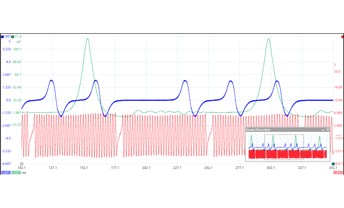 Эталон синхронизации-Сигнал ДПКВ + ДПРВ + ДД-Toyota-Prius 2003-2009 : Image 2