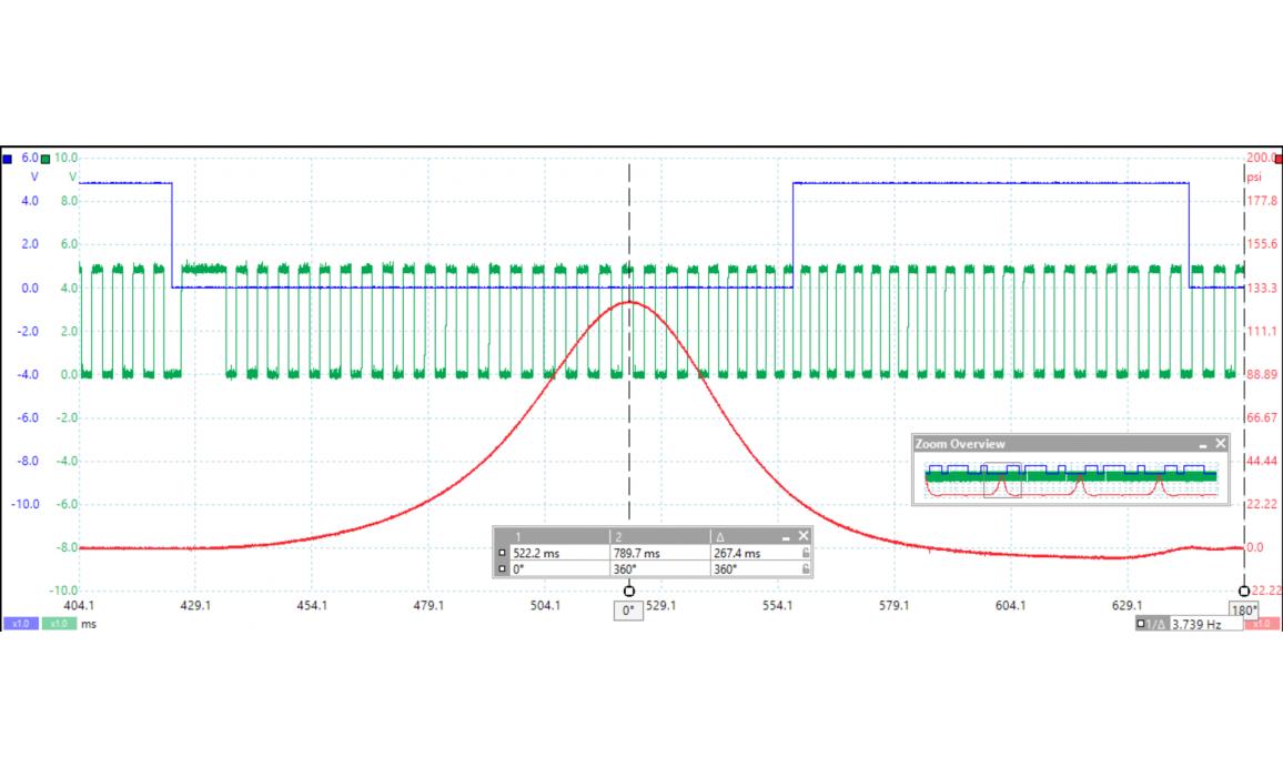 Good timing-CKP, CMP & in-cylinder pressure-Peugeot-RCZ 2009-2015 : Image 2