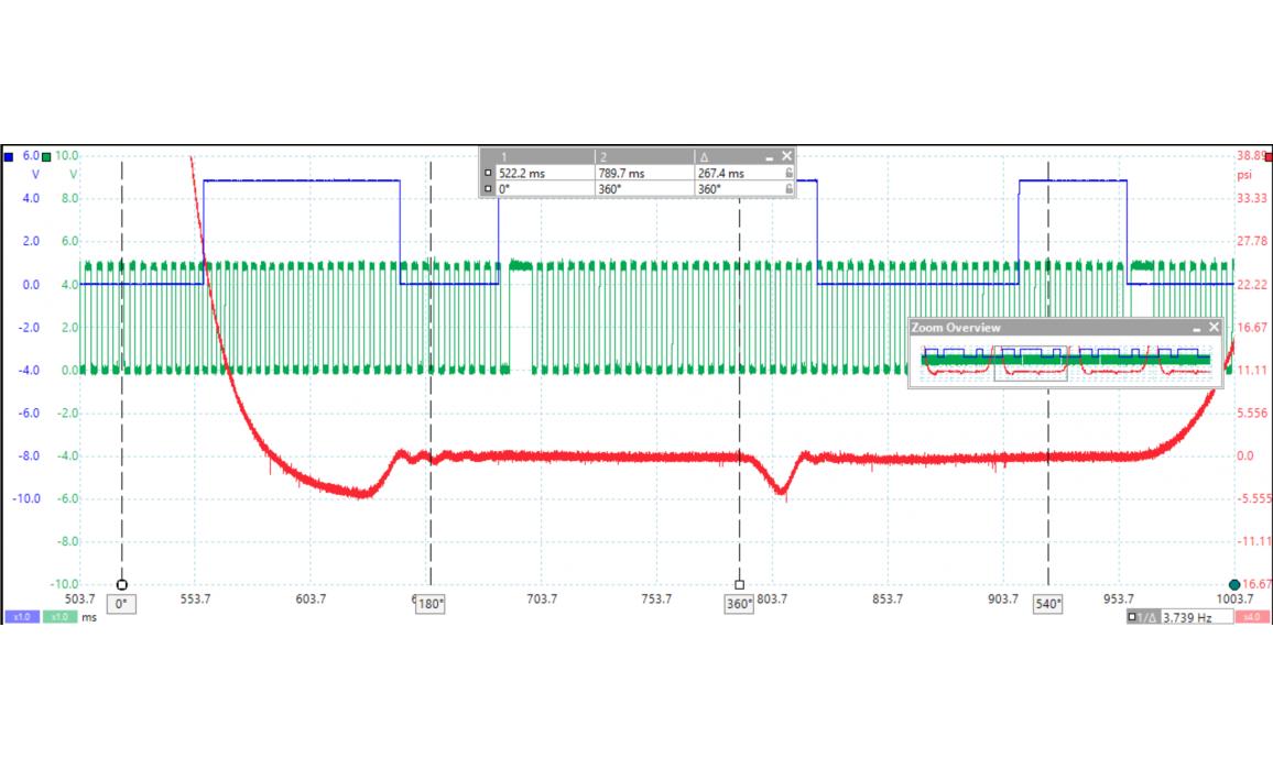 Good timing-CKP, CMP & in-cylinder pressure-Peugeot-RCZ 2009-2015 : Image 3