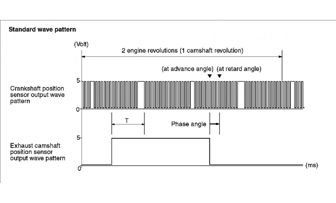 Эталон синхронизации-Сигнал ДПКВ + ДПРВ-Mitsubishi-Lancer 2007-2017 : Image 1