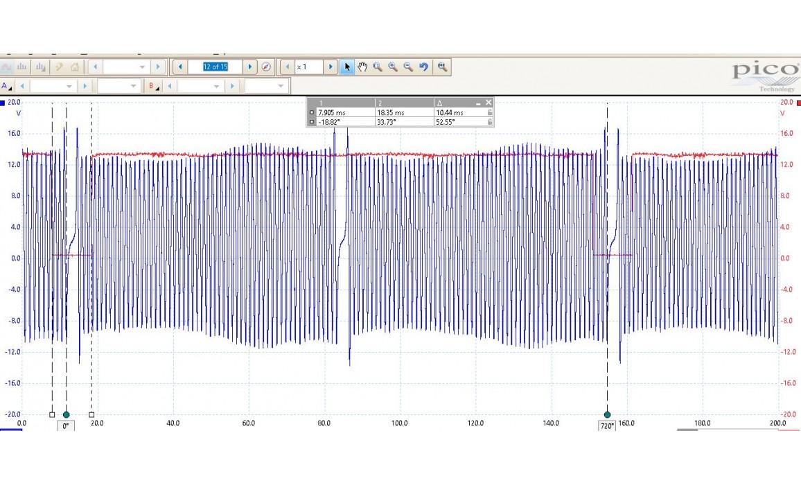 Эталон синхронизации-Сигнал ДПКВ + ДПРВ-Opel-Vivaro 2001- : Image 1