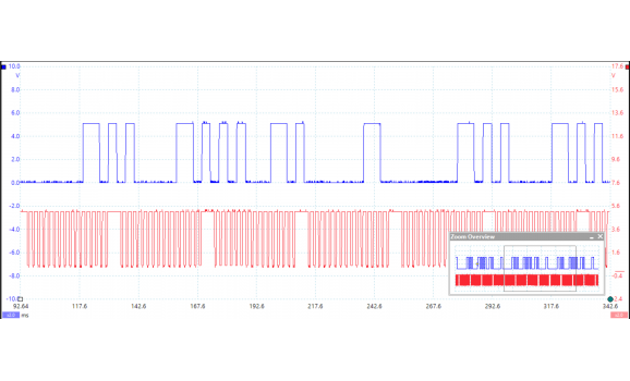 Эталон синхронизации-Сигнал ДПКВ + ДПРВ-Nissan-Qashqai 2006–2013 : Image 1