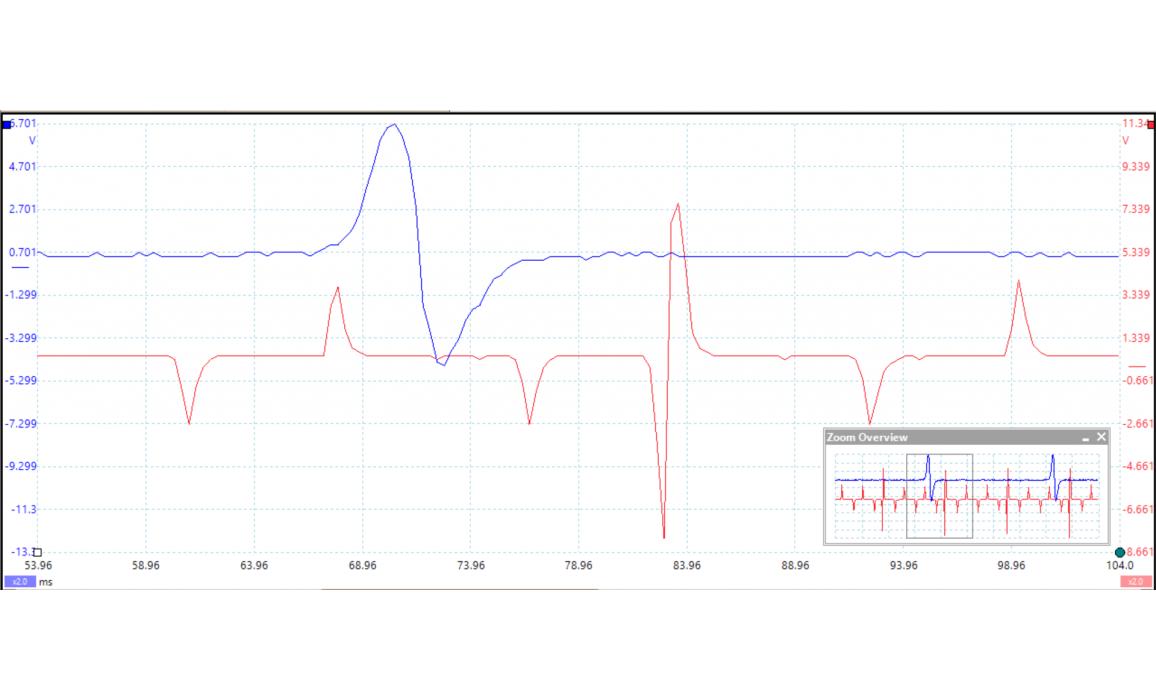 Эталон синхронизации-Сигнал ДПКВ + ДПРВ-Mercedes-W202 1994-2000 : Image 2