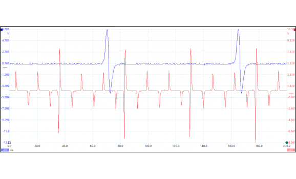 Good timing-CKP & CMP signal-Mercedes-W202 1994-2000 : Image 1